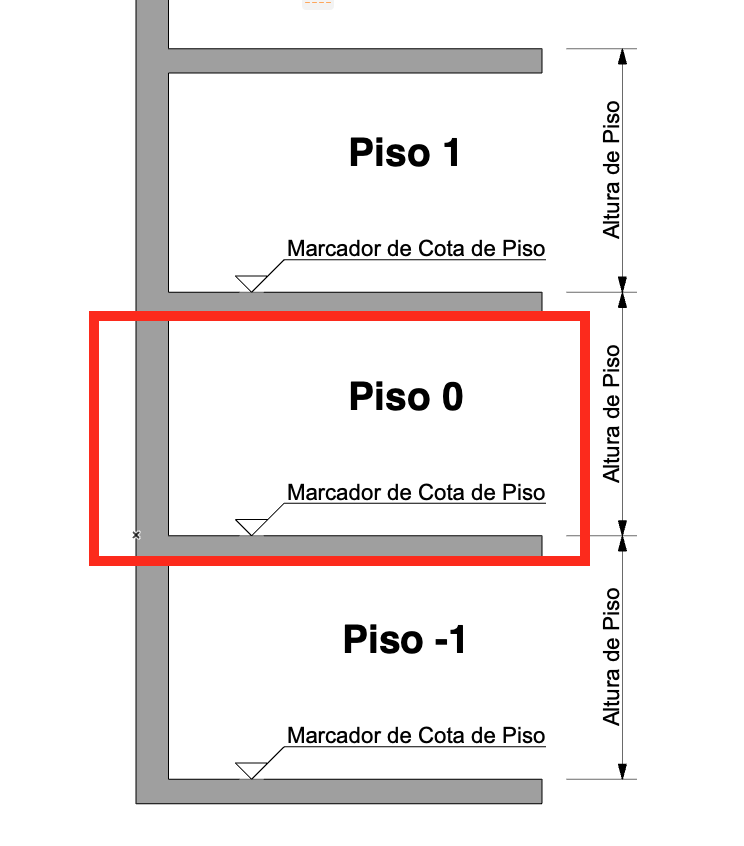 pisos en ARCHICAD