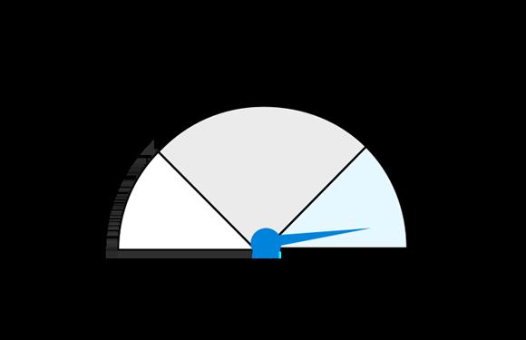 Mac-ImprovedPerformance.png